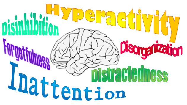 Proposed_Symptoms_of_ADHD